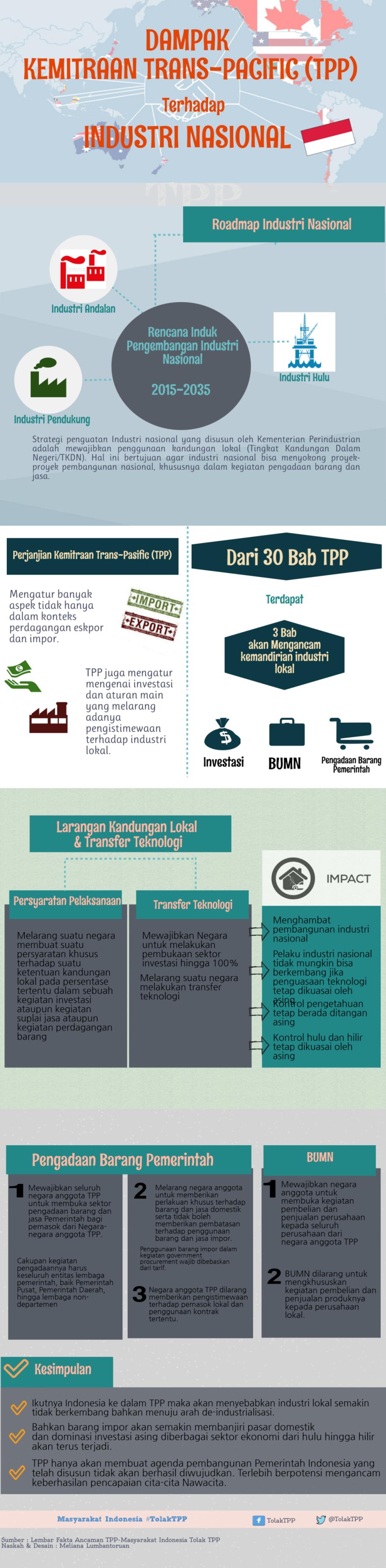 TPP dan Industri Nasional Indonesia